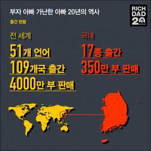 부자 아빠_20주년 특별 기념판_카드 뉴스 최종1